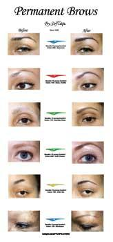 EyebrowBefore&AfterPoster